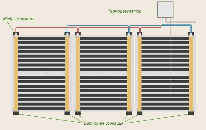 Схема установки инфракрасного