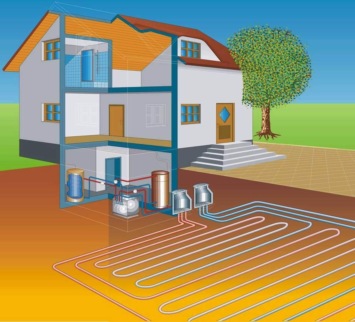 Тепловой насос своими руками: система для отопления дома 59
