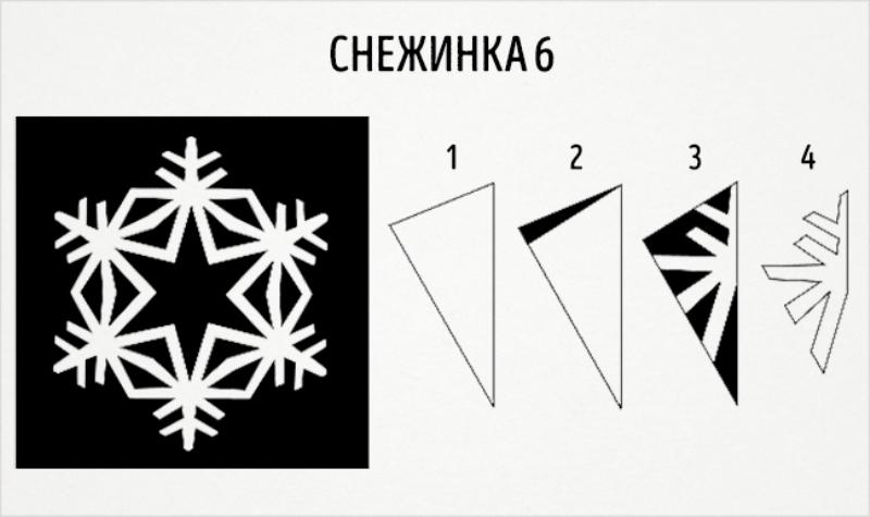 Красивые снежинки из бумаги пошагово фото