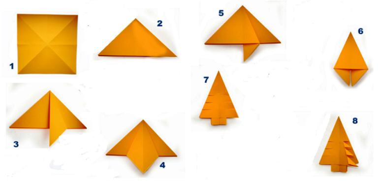 Схемы для детей простое