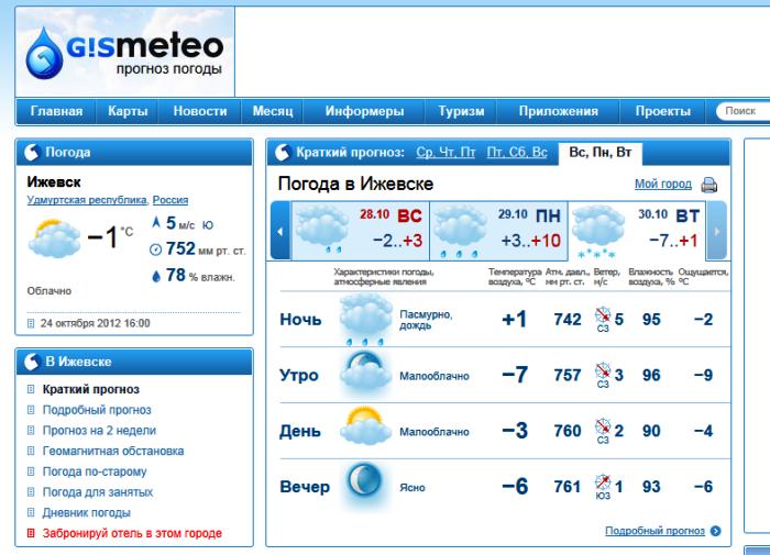 этой погода гизметео чикино на завтра национальной сборной России